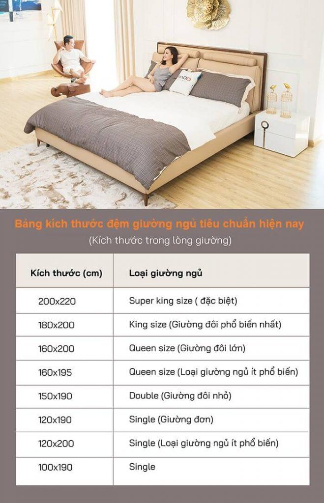Kích thước đệm giường ngủ chuẩn