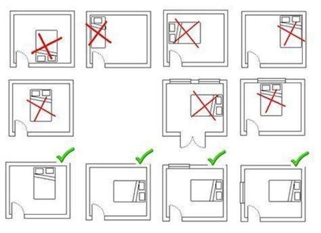 Các vị trí cần tránh khi đặt giường